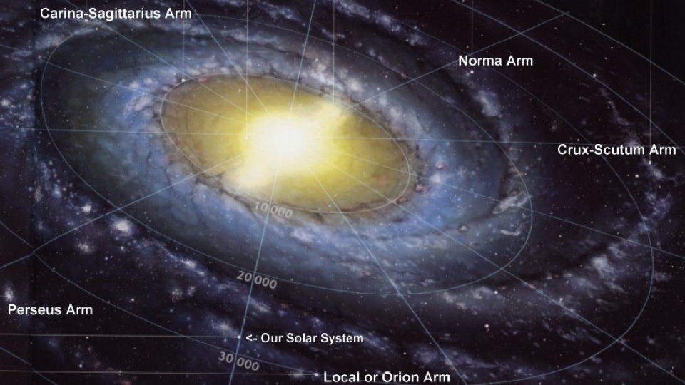 milky way solar system with graph - photo #44
