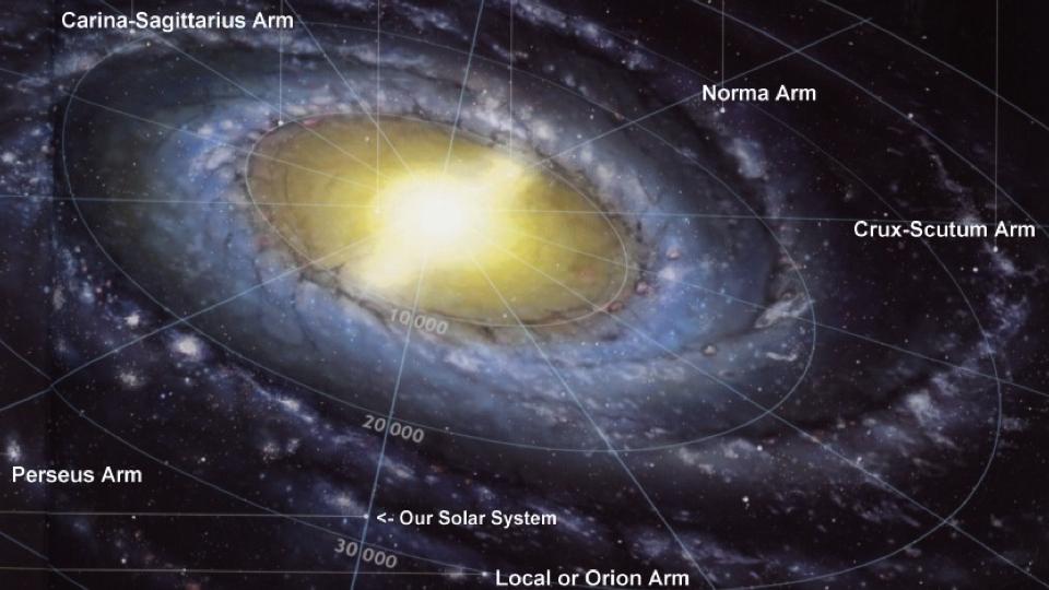 Dark Matter | The Science Geek