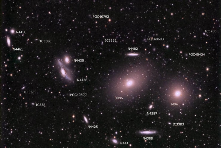 virgo-galaxies-cluster