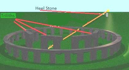 Heel Stone Sunrise