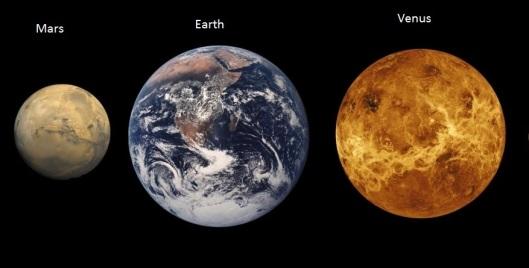 Earth Venus Mars