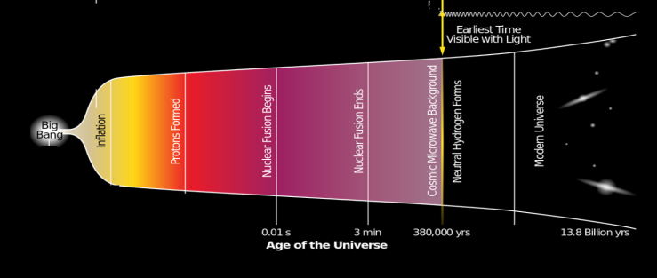History_of_the_Universe2.