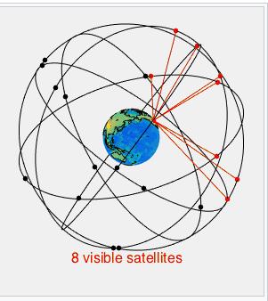 gps-satellites