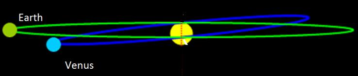 venus-orbital-tilt2