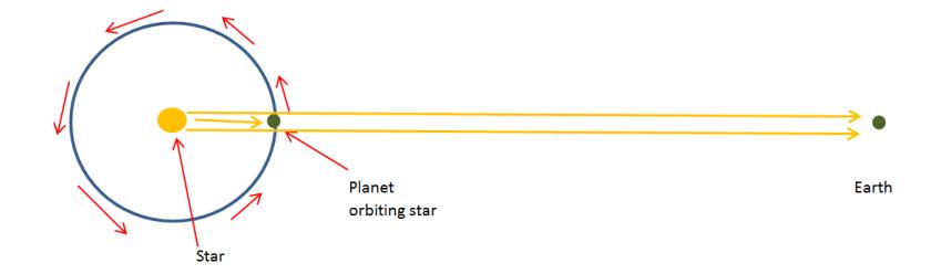 exoplanet-detection