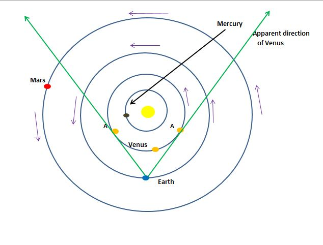 Copernicus Explaining Science